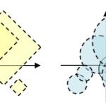 topology_bases
